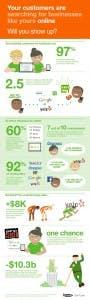 godaddy-infographic-e1399987795524